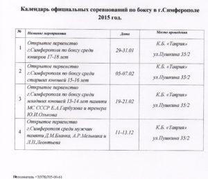 Календарный план спортивных мероприятий по боксу г. Симферополя 2015 г.